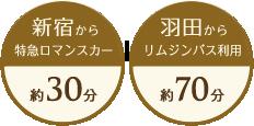新宿・羽田空港からも好アクセス
